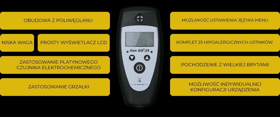 Grafika z zaletami blokady alkoholowej Lion DS-25.